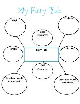 17 Best images about 3rd grade units- Fairy Tales on Pinterest