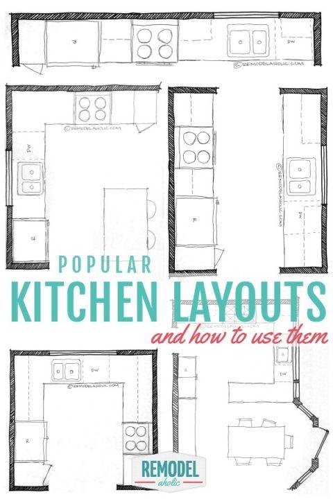 25+ best ideas about Kitchen Layouts on Pinterest