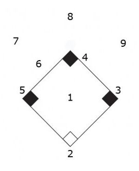 t ball field diagram printable croquet layout baseball positions diagram, baseball, free engine image for user manual download