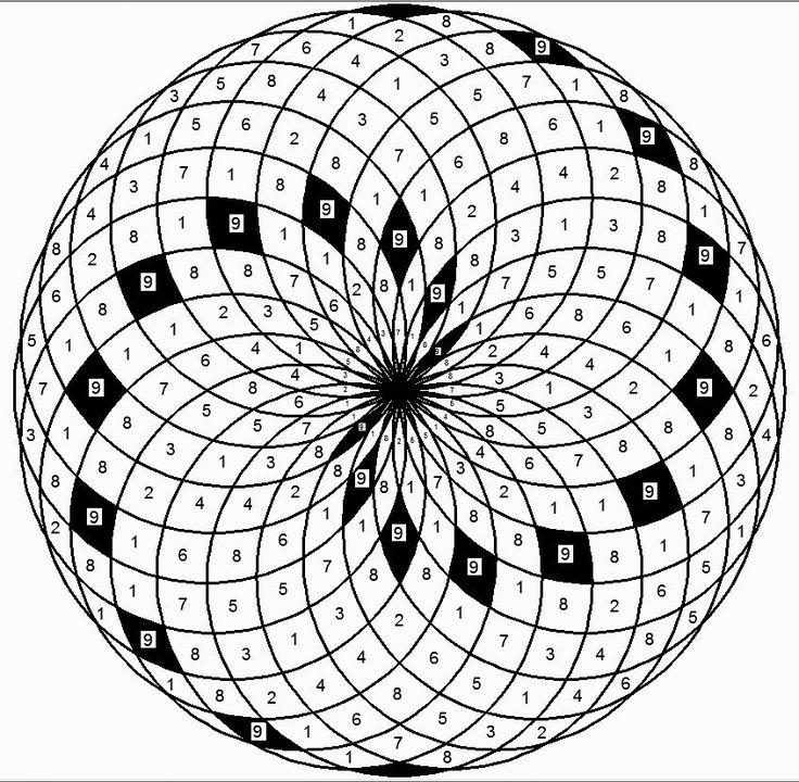 This is the 24 digit recurring, compressed Fibonacci