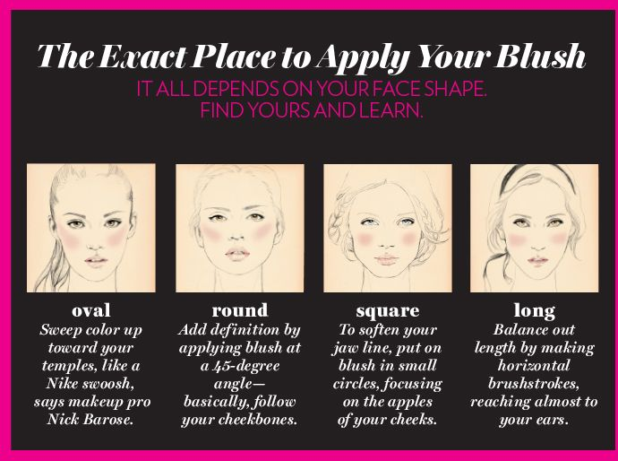 How to apply blush without looking like Raggedy Ann! #beauty #makeup #blush
