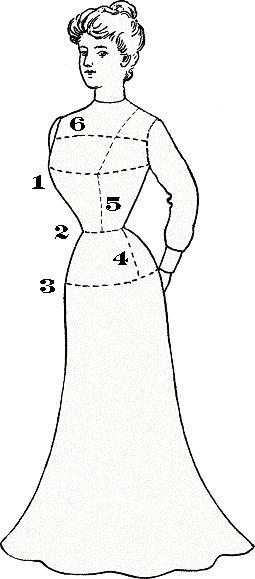 1000+ images about Bolero Vest Bodice on Pinterest