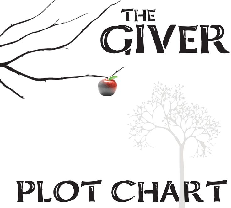 GIVER Plot Chart Organizer Diagram Arc (by Lois Lowry