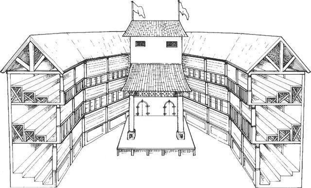 Globe Theatre Diagram Sketch Coloring Page
