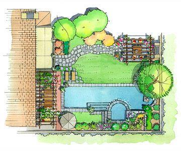 17 Best ideas about Landscape Plans on Pinterest