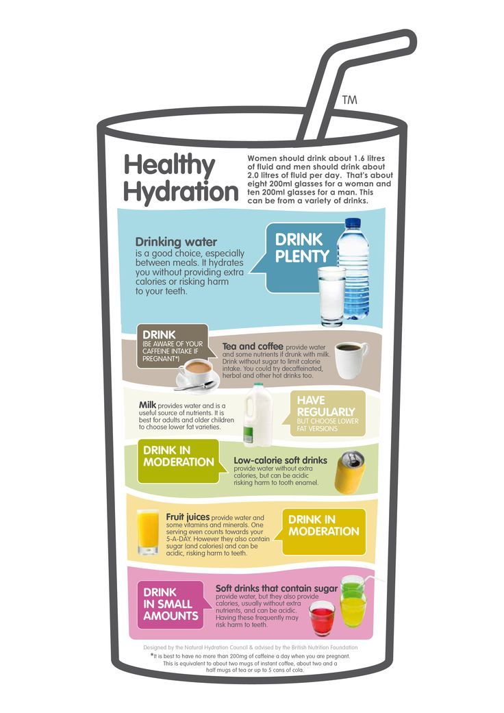 Healthy hydration facts health lifestyle water