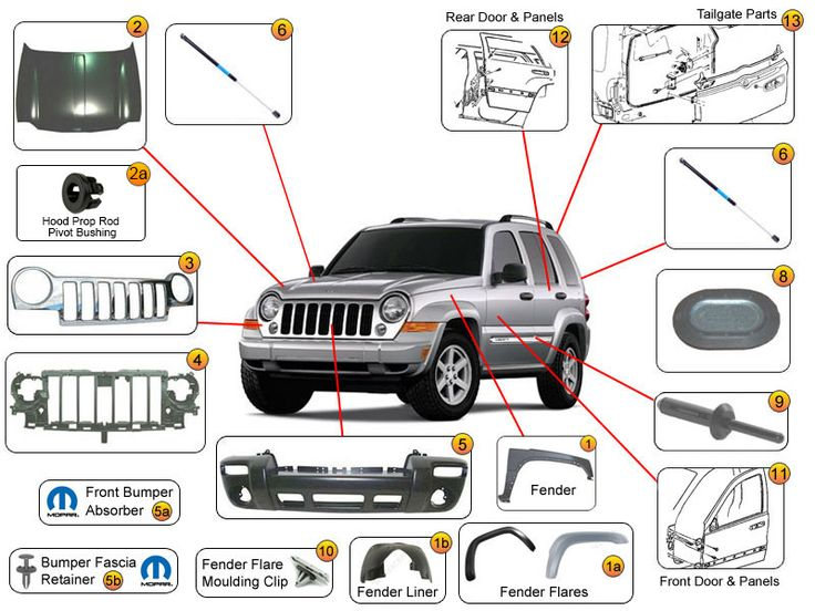 Jeep Liberty Body Parts & Accessories
