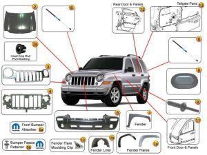 Jeep Liberty Body Parts & Accessories|0212 KJ KK| Morris