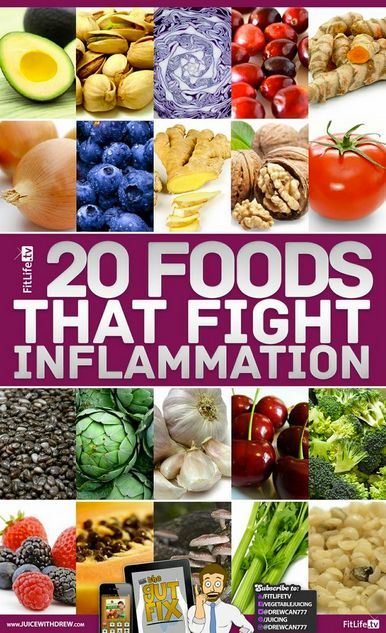 20 Foods That Fight Inflammation Infographics