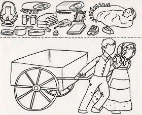 1000+ ideas about Pioneer Activities on Pinterest