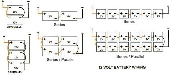 automatic 12v car battery charger circuit diagram of the atp molecule wiring multiple 6 volt batteries together | thread: two inverters together? gardening ...