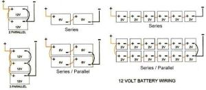 wiring multiple 6 volt batteries together | Thread: Two
