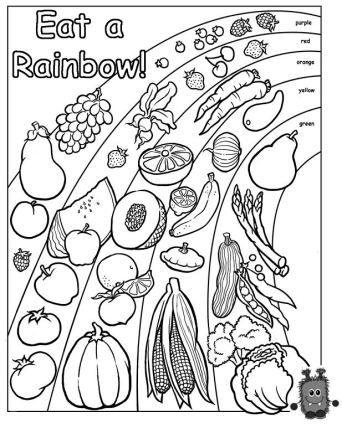 25+ best ideas about Eat The Rainbow on Pinterest