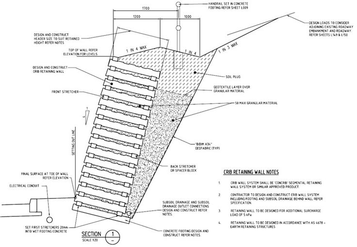 52 best Soils and Foundations images on Pinterest