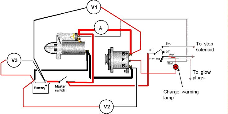 dual battery solenoid isolator wiring diagram lens ray applet ignition circuit 3 wire alternator - google search | roamer rehab pinterest wire, and ...