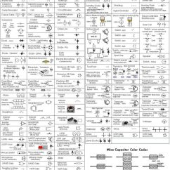 How To Read Car Electrical Wiring Diagrams Battery Cutoff Switch Diagram 78 Best Ideas About Electronics On Pinterest | Programming, Home And Diy