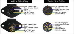 6Way Vehicle Diagram | Ford F250 73 | Pinterest