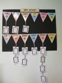 118 best images about Bulletin Boards, Pictures, and ...