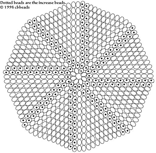1000+ images about Beading Graph Paper on Pinterest