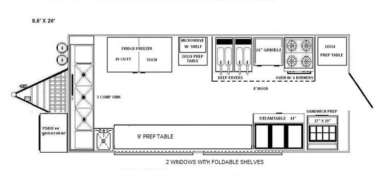 1000 ideas about Food Truck Interior on Pinterest  Food