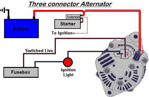 2wire Alternator Wiring Diagram Generator 3 Wire Alternator Wiring Diagram Google Search Tractor