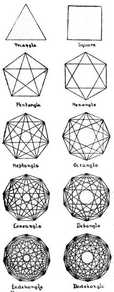 Progression in Sacred Geometry. Ancient Wisdom for NOW