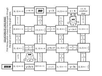 25+ best ideas about Algebra Equations on Pinterest