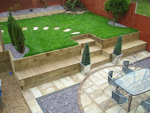 25 Best Ideas About Sloped Garden On Pinterest Sloping Garden