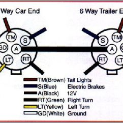 5 Wire Trailer Plug Wiring Diagram Fender Tbx Tone Control On Connector Diagrams For 6 7 Conductor Plugs | Dev ...