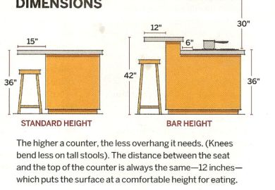Dimensions For Kitchen Island Bar