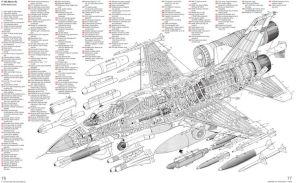 F16 Block 40 cutaway | Aerospace cutaways and diagrams
