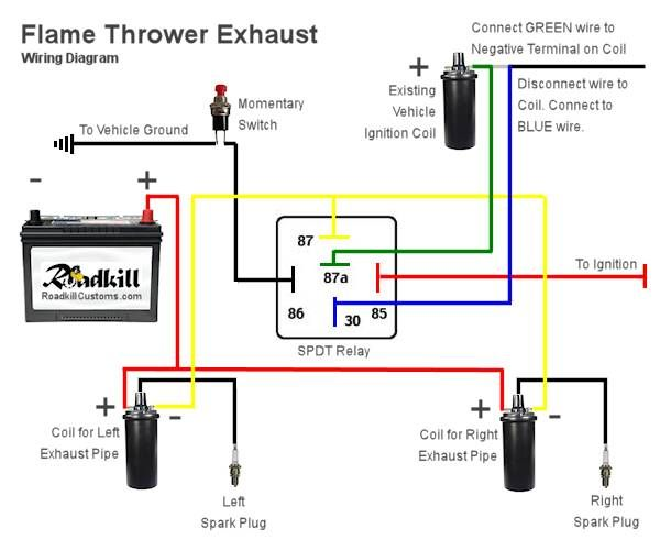 basic chevy hot rod wiring diagram sa 200 lincoln welder how to build and install exhaust flame throwers | tech pinterest build, ideas ...