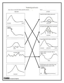 171 best images about SCIENCE-----Landforms on Pinterest
