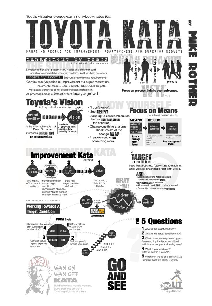 74 best images about Lean Manufacturing on Pinterest