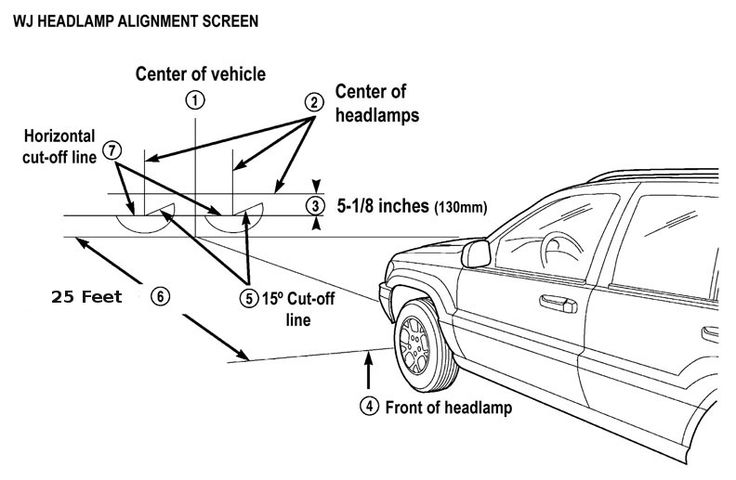 Service manual [1995 Jeep Cherokee Timing Chain