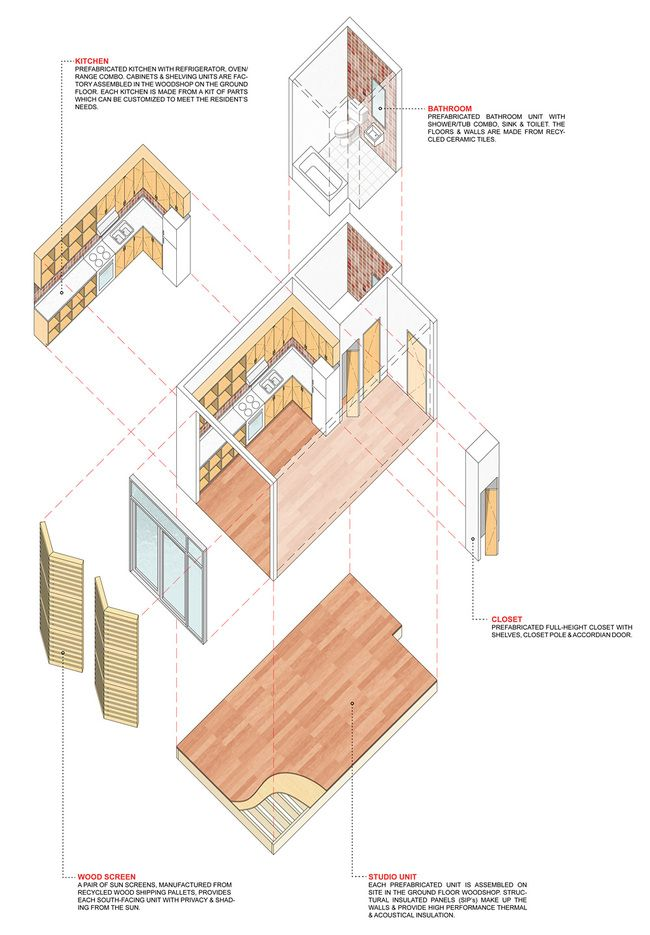 exploded axon diagram battery isolator wiring unit axonometric (image: samuel pitnick) | architectural diagrams pinterest cities ...