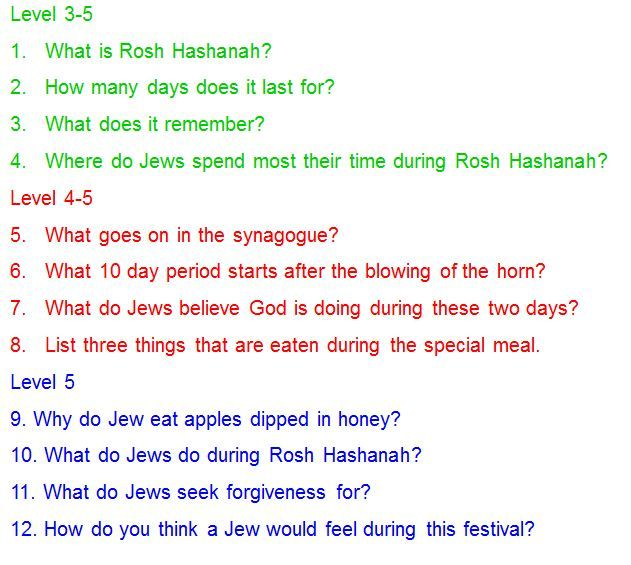 A Lesson Plan For Teaching Rosh Hashanah Plus An