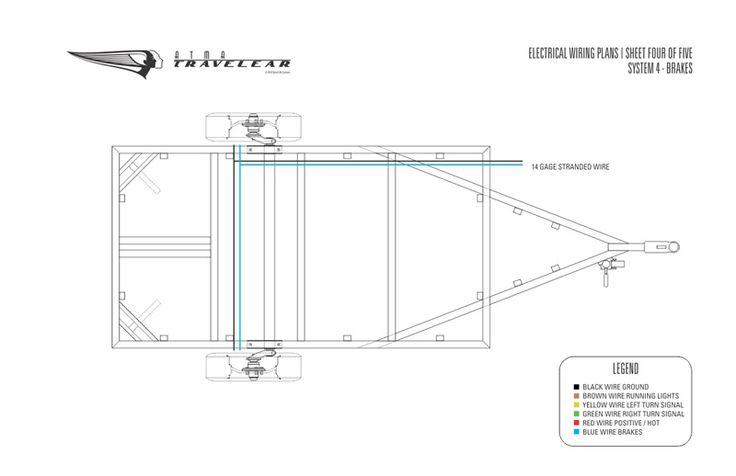 basic trailer wiring