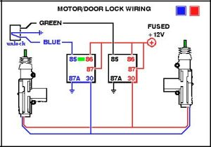 #Power door locks #Electronics #Electricals | Electronic