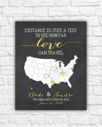 The 25+ best ideas about Long Distance Wedding on ...
