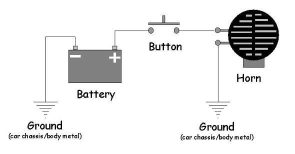 ooga horn wiring diagram fun