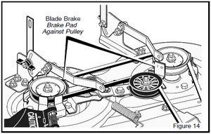 mtd yard machine parts diagram greddy emanage blue wiring replace drive belt on craftsman riding mower - ... | my lt1000