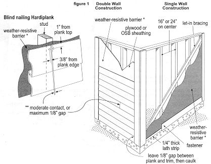 grc guide d'installation sapio