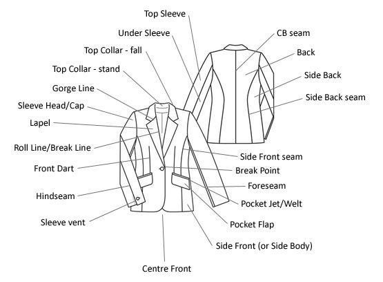 25+ best ideas about Tailored jacket on Pinterest