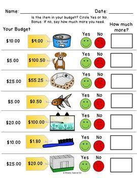 Budget Worksheets