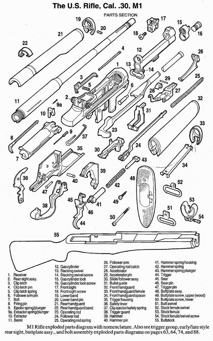 17 Best images about m1 Garand exploded drawing + BM59 on