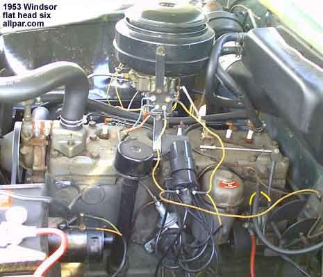 Amc Hornet Wiring Diagram Flat Head Engines Plymouth Dodge Desoto Chrysler Six
