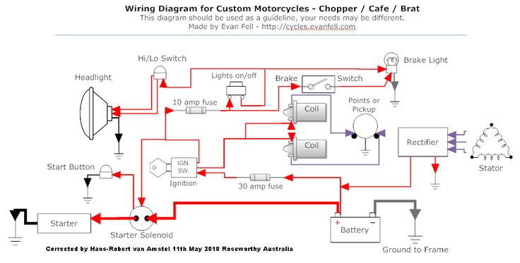 1972 cb750 wiring diagram dork nerd simple motorcycle for choppers and cafe racers – evan fell works ...