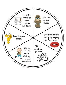 Reading strategies, Bookmarks and Wheels on Pinterest