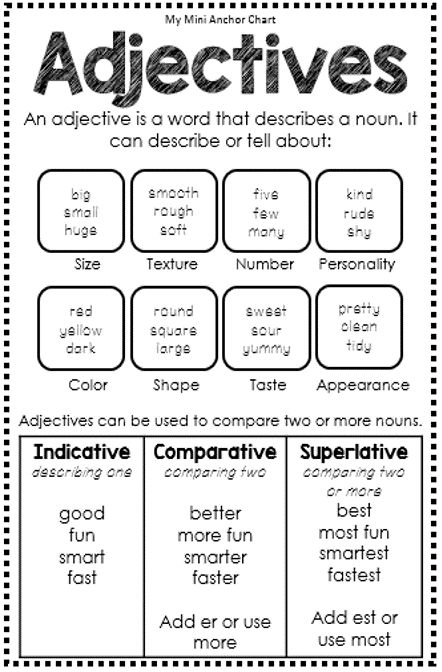 Best 25+ Adjective anchor chart ideas on Pinterest